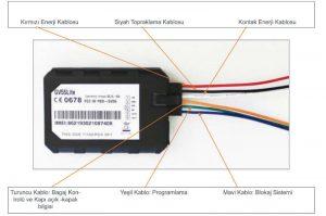 Ufuk Araç Takip Sistemleri - Basic Takip Cihazı Montajı