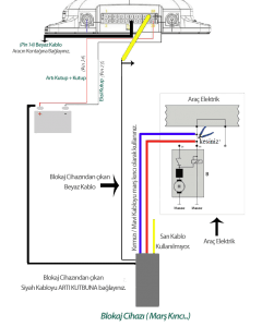 Ufuk Araç Takip Sistemleri - Expert Blokaj Kiti