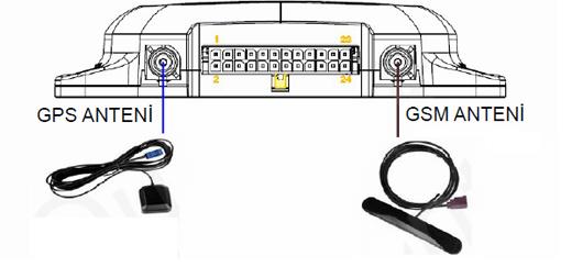 Ufuk Araç Takip Sistemleri - Expert Takip Cihazı Montajı 2